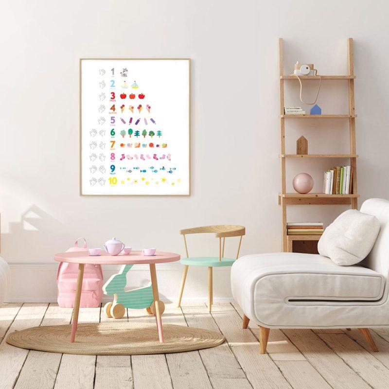 affiche les chiffres apprendre à compter décoration chambre enfant bébé école